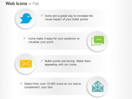 Tweet Bird Voice Mail Message Ppt Icons Graphics