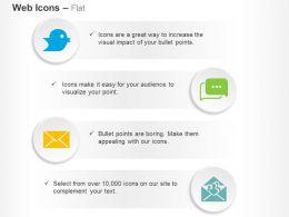 Tweet Bird Voice Mail Message Ppt Icons Graphics