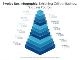 Twelve Box Infographic Exhibiting Critical Business Success Factors