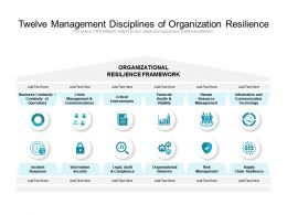 Twelve Management Disciplines Of Organization Resilience