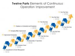 Twelve Parts Elements Of Continuous Operation Improvement