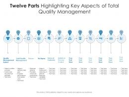 Twelve Parts Highlighting Key Aspects Of Total Quality Management