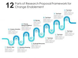 Twelve Parts Of Research Proposal Framework For Change Enablement