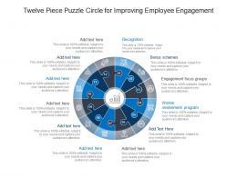 Twelve Piece Puzzle Circle For Improving Employee Engagement
