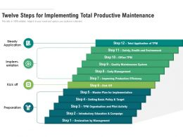 Twelve Steps For Implementing Total Productive Maintenance