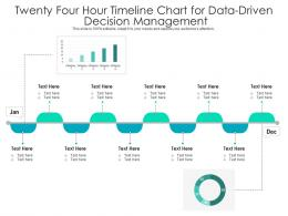 Twenty Four Hour Timeline Chart For Data Driven Decision Management Infographic Template