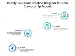 Twenty Four Hour Timeline Diagram For Data Stewardship Model Infographic Template