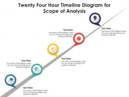 Twenty Four Hour Timeline Diagram For Scope Of Analysis Infographic Template