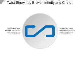 Twist Shown By Broken Infinity And Circle