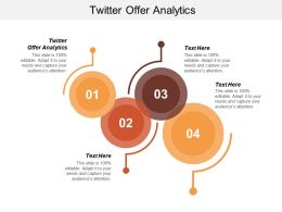 Twitter Offer Analytics Ppt Powerpoint Presentation Infographic Template Slide Download Cpb