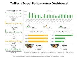 Twitters Tweet Performance Dashboard Ppt Powerpoint Presentation Outline Template