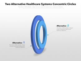 Two Alternative Healthcare Systems Concentric Circles