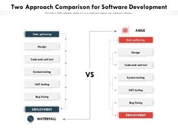 Two Approach Comparison For Software Development