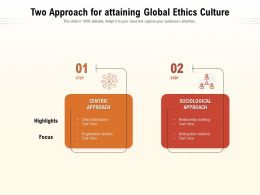 Two Approach For Attaining Global Ethics Culture