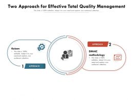 Two Approach For Effective Total Quality Management