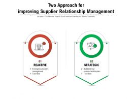 Two Approach For Improving Supplier Relationship Management