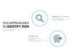 Two Approaches To Identify Risk