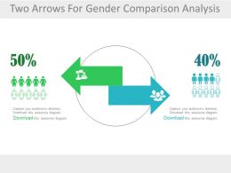 Two Arrows For Gender Comparison Analysis Powerpoint Slides