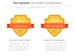 Two Awards For Leader And Business Powerpoint Slides