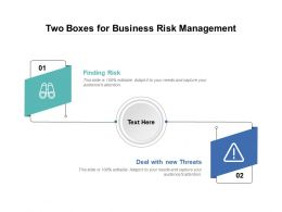 Two Boxes For Business Risk Management