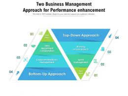 Two Business Management Approach For Performance Enhancement