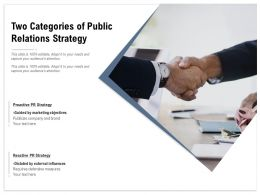 Two Categories Of Public Relations Strategy
