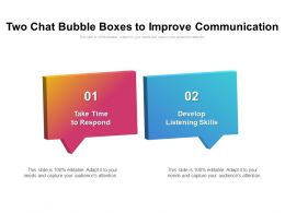 Two Chat Bubble Boxes To Improve Communication