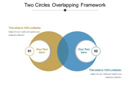 Two Circles Overlapping Framework