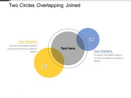 two_circles_overlapping_joined_Slide01