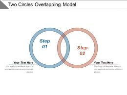 Two Circles Overlapping Model