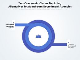 Two Concentric Circles Depicting Alternatives To Mainstream Recruitment Agencies