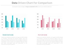Two Data Driven Chart For Comparison Powerpoint Slides