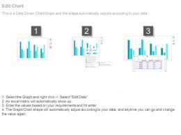two_data_driven_chart_for_comparison_powerpoint_slides_Slide03