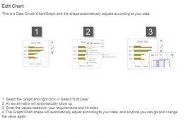 two_data_driven_comparison_charts_for_analysis_powerpoint_slides_Slide03