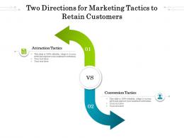Two Directions For Marketing Tactics To Retain Customers
