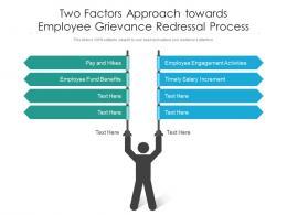 Two Factors Approach Towards Employee Grievance Redressal Process