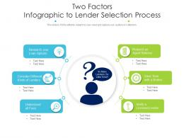 Two Factors Infographic To Lender Selection Process
