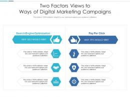 Two Factors Views To Ways Of Digital Marketing Campaigns