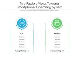 Two Factors Views Towards Smartphone Operating System