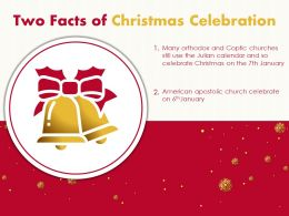 Two Facts Of Christmas Celebration