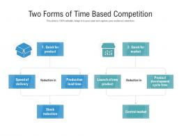 Two Forms Of Time Based Competition