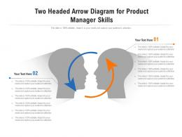 Two Headed Arrow Diagram For Product Manager Skills Infographic Template