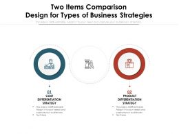 Two Items Comparison Design For Types Of Business Strategies