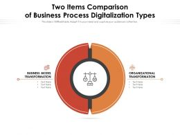 Two Items Comparison Of Business Process Digitalization Types