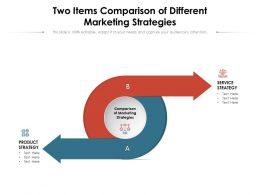 Two Items Comparison Of Different Marketing Strategies