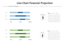 Two Line Charts Financial Projection Powerpoint Slides