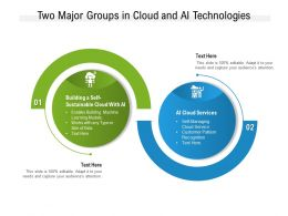 Two Major Groups In Cloud And AI Technologies