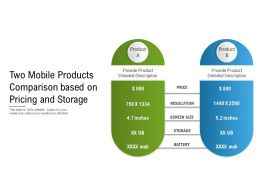 Two Mobile Products Comparison Based On Pricing And Storage