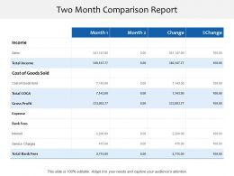 Two Month Comparison Report
