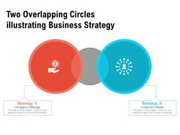 Two Overlapping Circles Illustrating Business Strategy